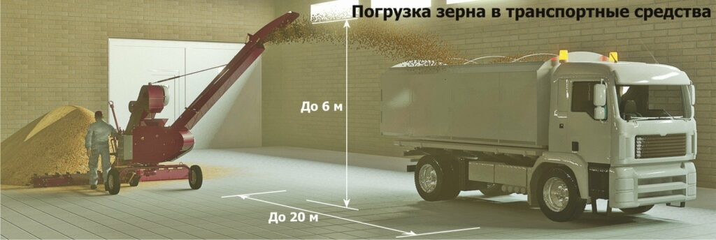 Зерно-перерабатывающий комплекс ЗМП-ПСМ. Многофункциональность и высокая производительность. Новости  prmzs4-1-1-1024x344