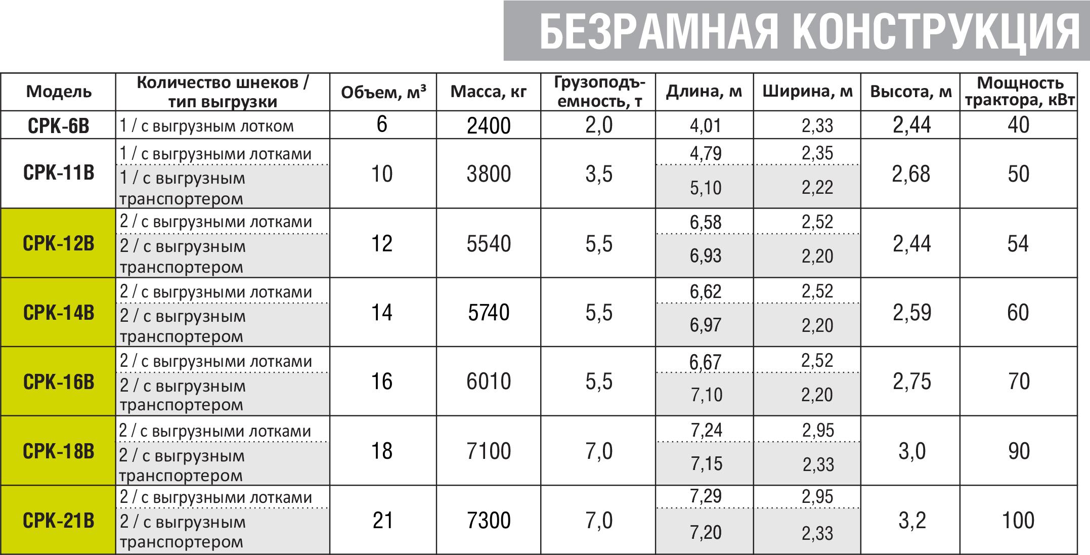 СРК-12В, 14В, 16В, 18В, 21В  bez-nazvaniya-1-1