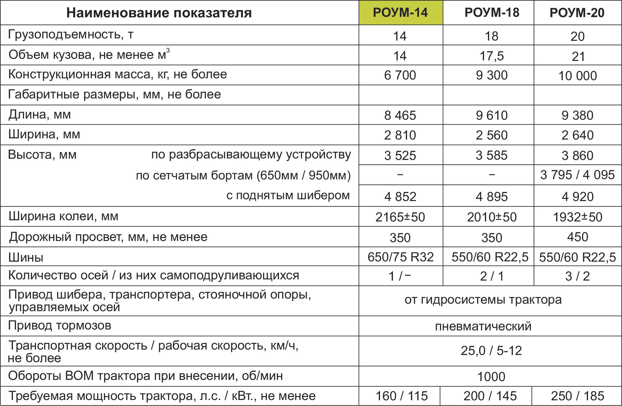 РОУМ-10, 14  bez-nazvaniya-1-2