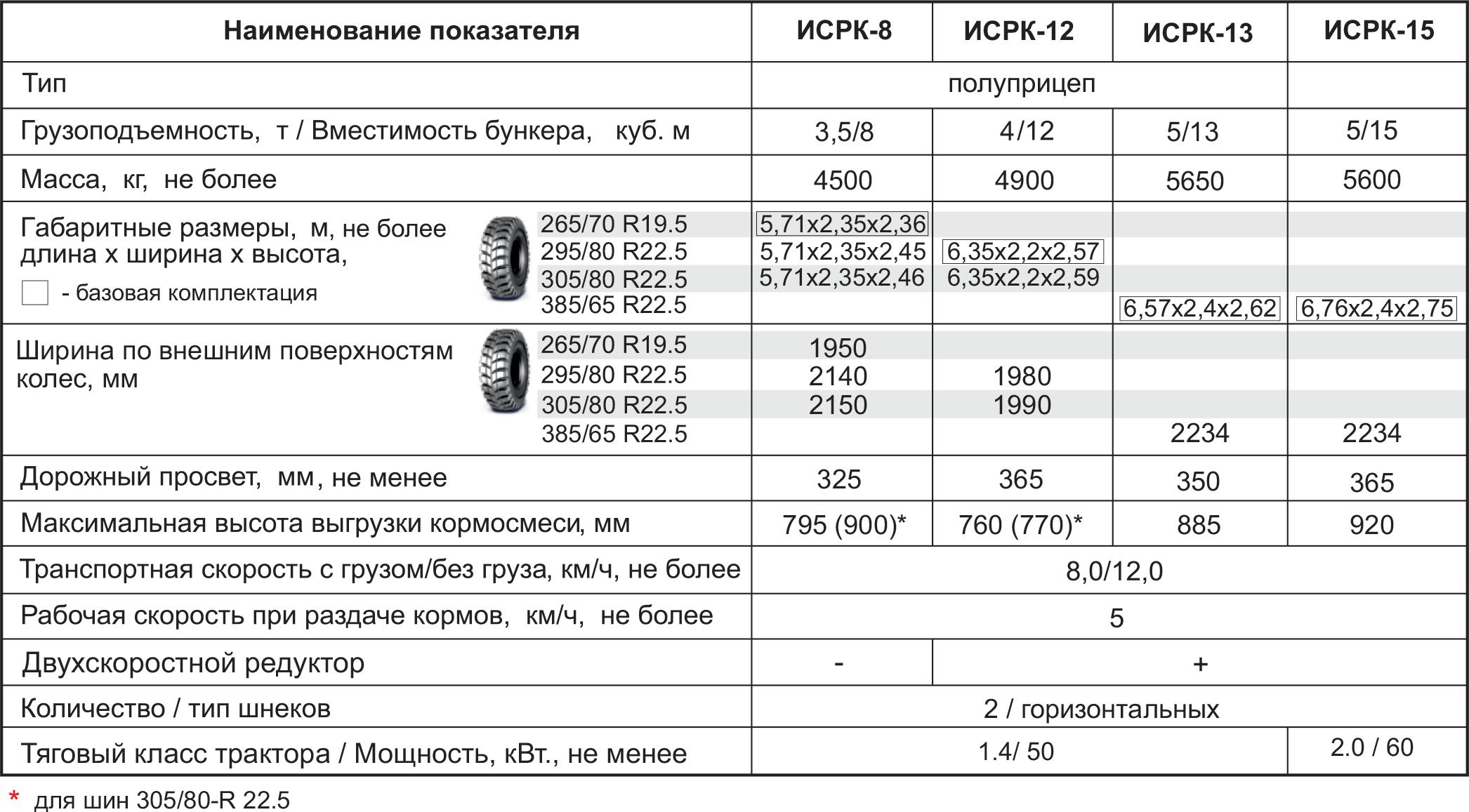 ИСРК-8, 12, 13, 15  bez-nazvaniya-2