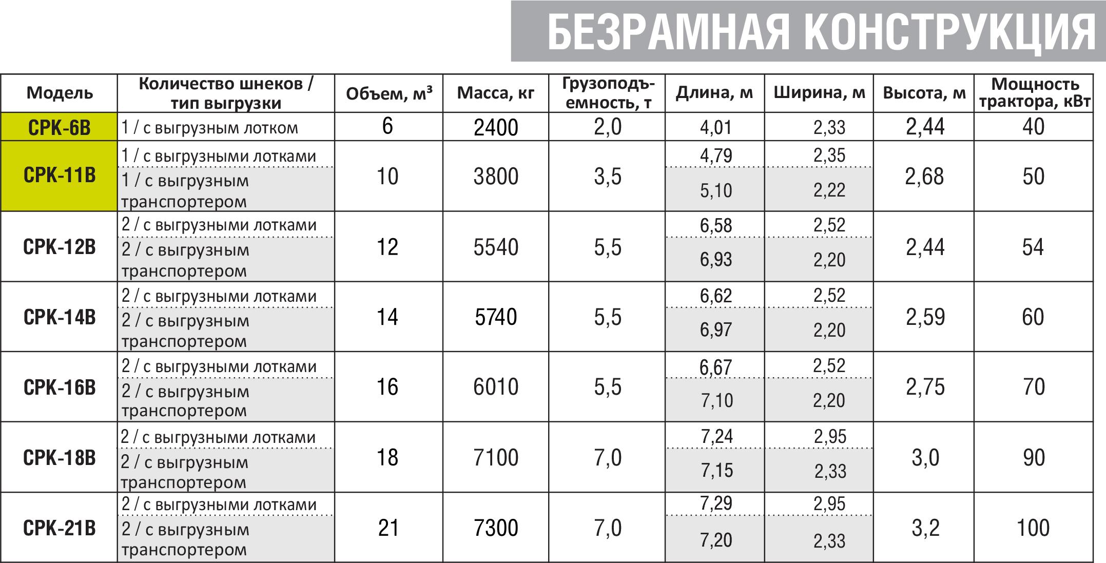 СРК-6В, 11В  bez-nazvaniya-3-1