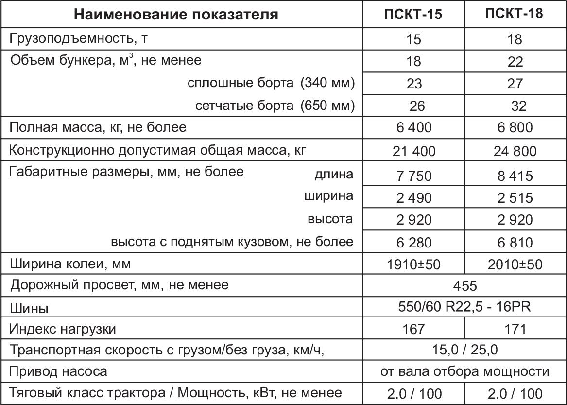 ПСКТ-15, 18  bez-nazvaniya-3-2