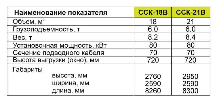 ССК-18В, 21В  bez-nazvaniya-4