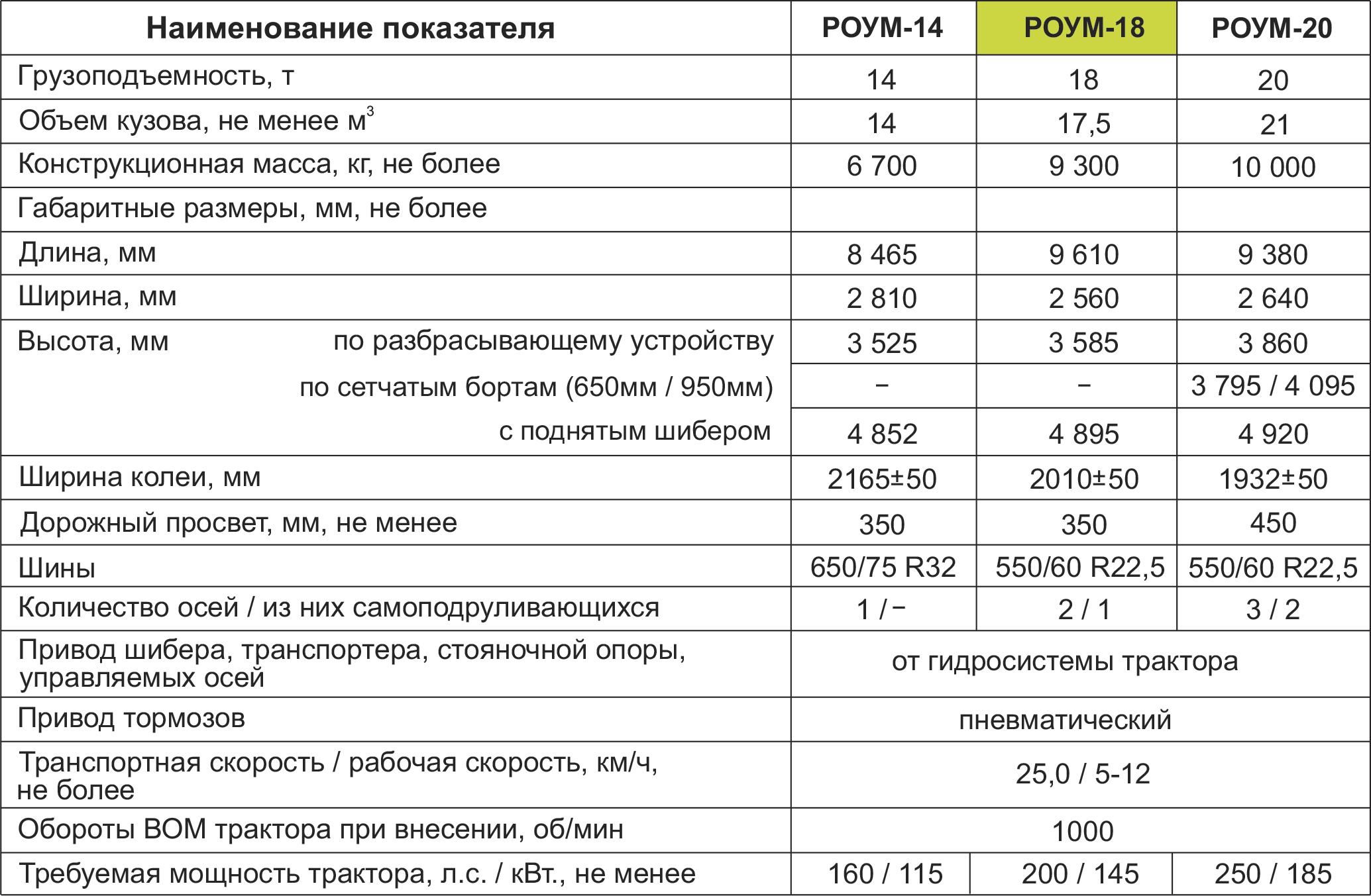 РОУМ-18  bez-nazvaniya-5