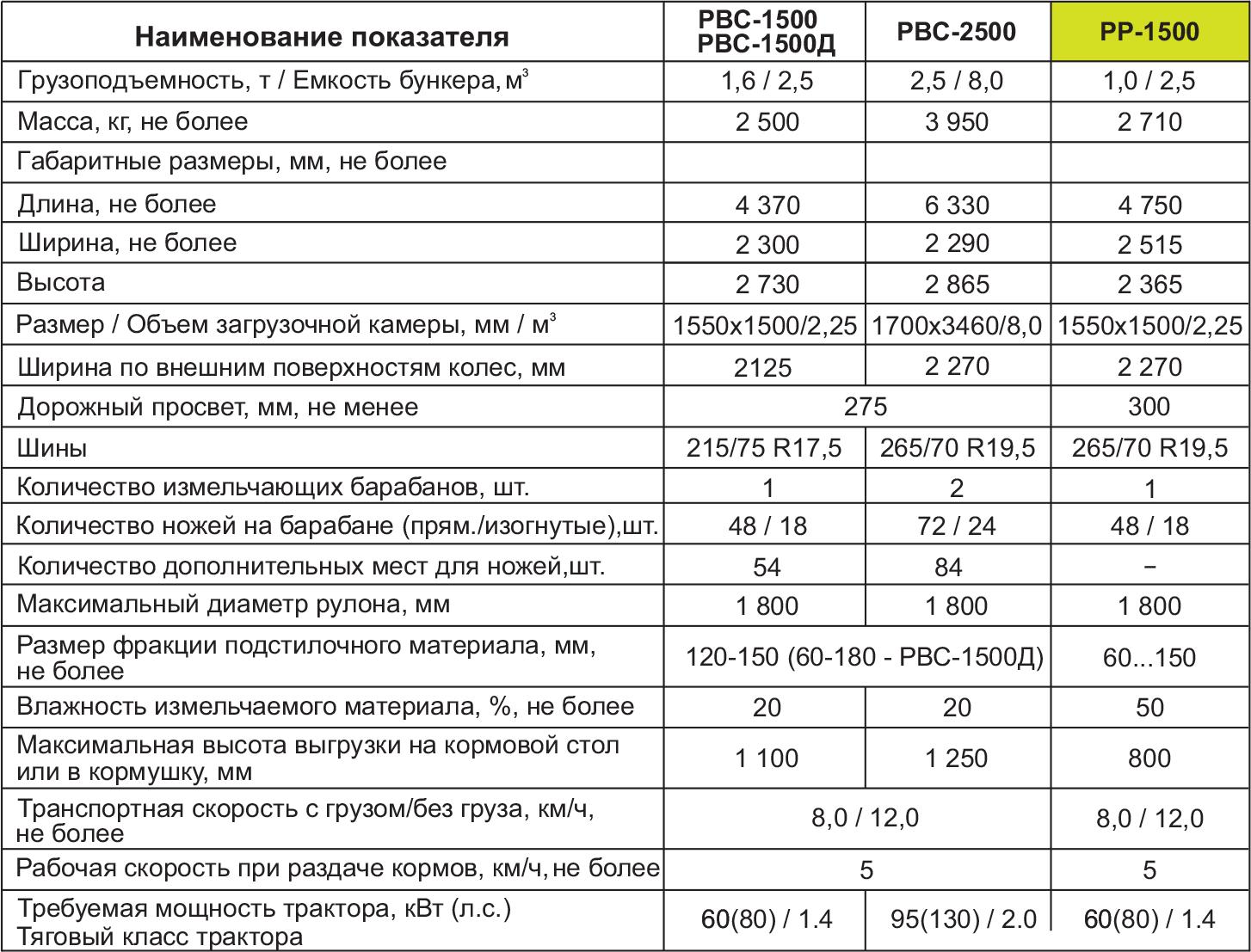 РР-1500  bez-nazvaniya-7